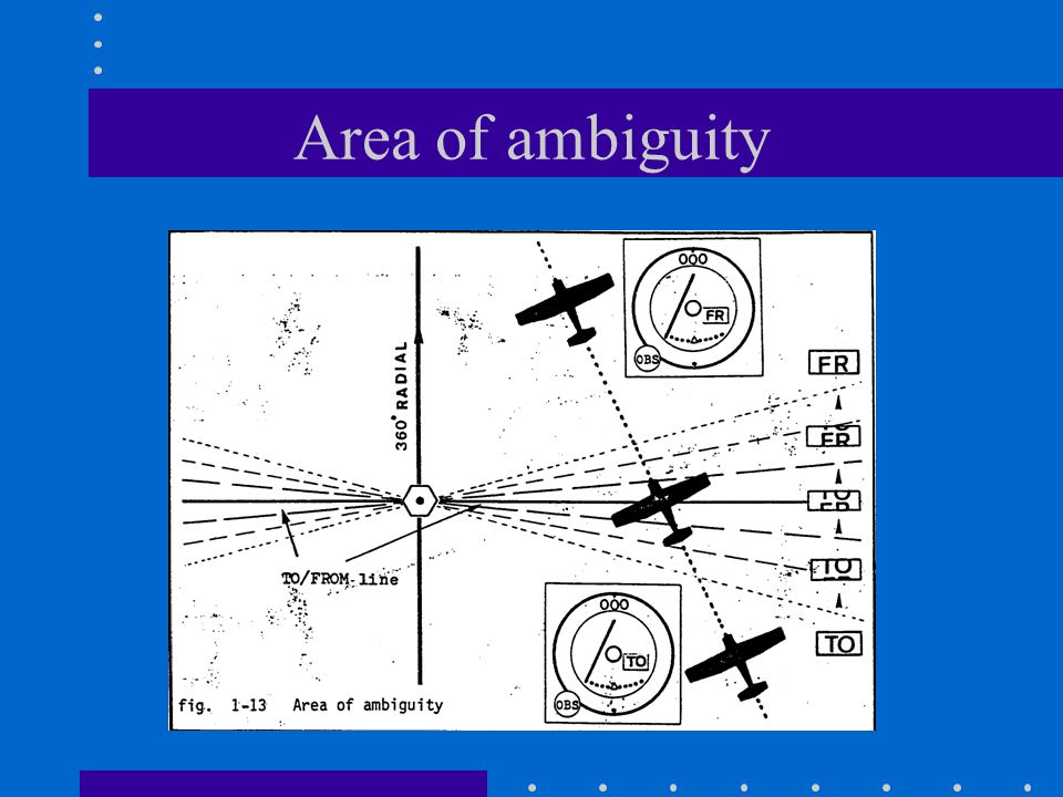Area of ambiguity