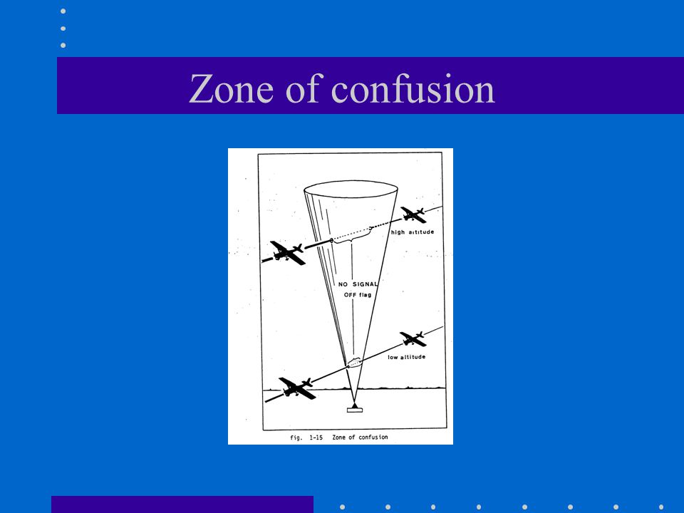 Zone of confusion