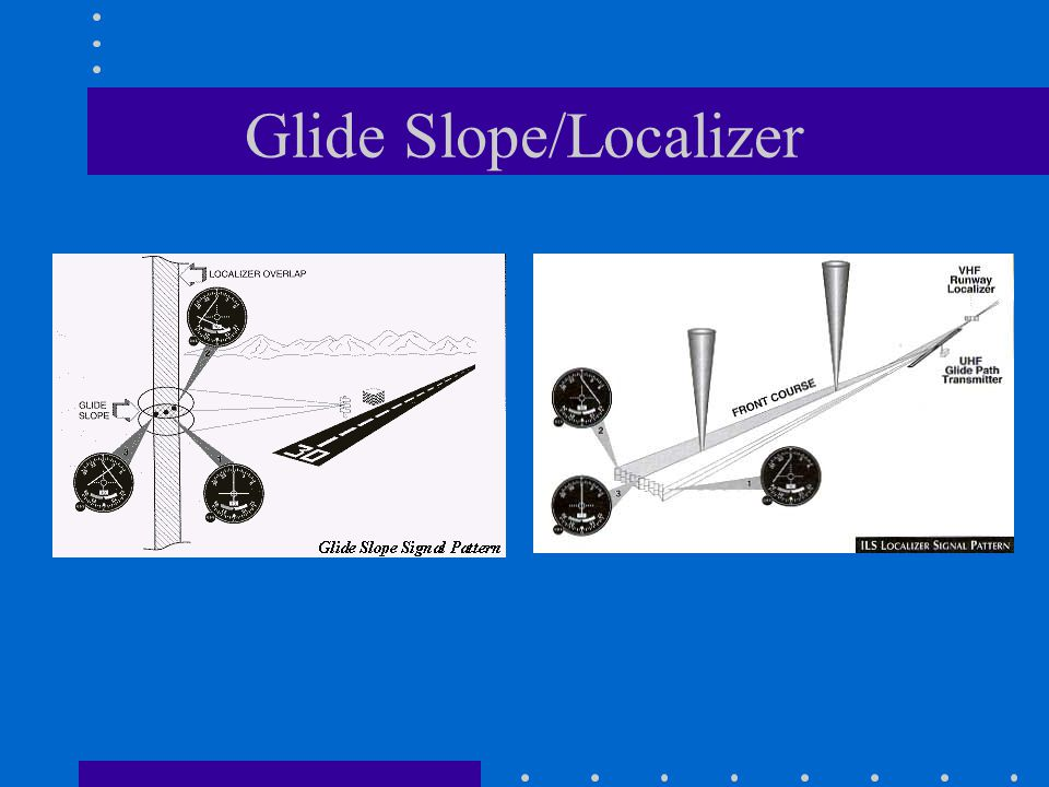 Glide Slope/Localizer