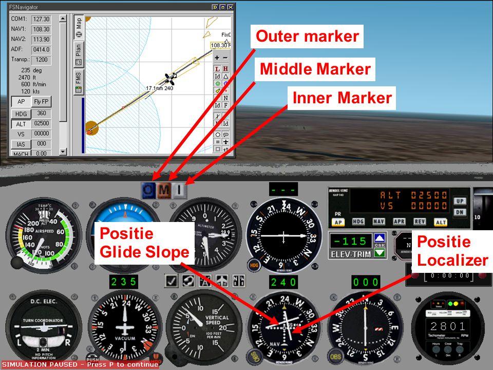 ILS-Cockpit Outer marker Middle Marker Inner Marker Positie