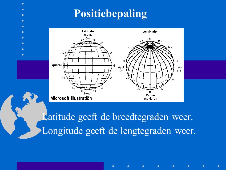 Positiebepaling Latitude geeft de breedtegraden weer.