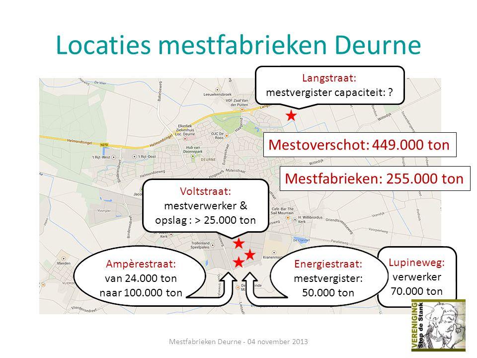 Locaties mestfabrieken Deurne