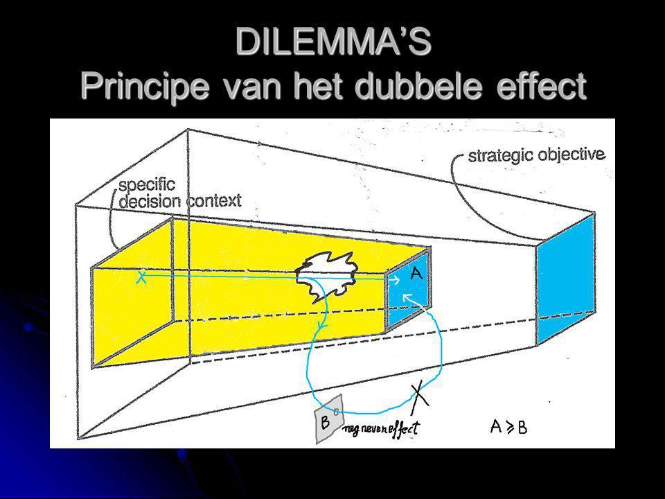 DILEMMA'S Principe van het dubbele effect