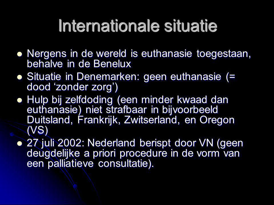 Internationale situatie