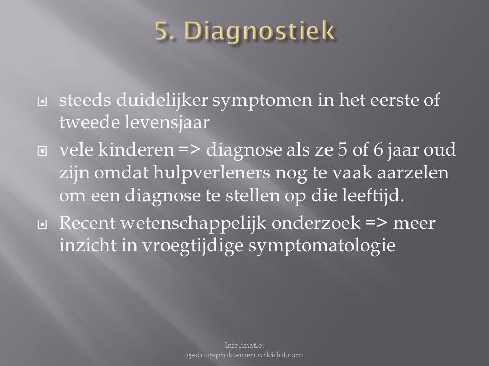 Informatie: gedragsproblemen.wikidot.com