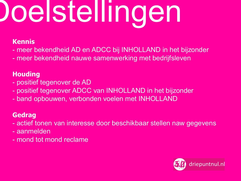 Doelstellingen Kennis. - meer bekendheid AD en ADCC bij INHOLLAND in het bijzonder. - meer bekendheid nauwe samenwerking met bedrijfsleven.