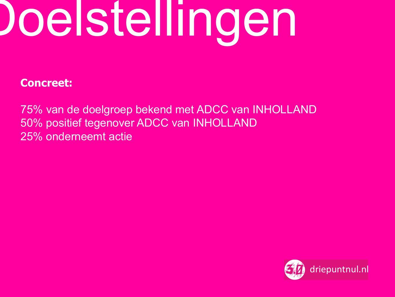 Doelstellingen 75% van de doelgroep bekend met ADCC van INHOLLAND