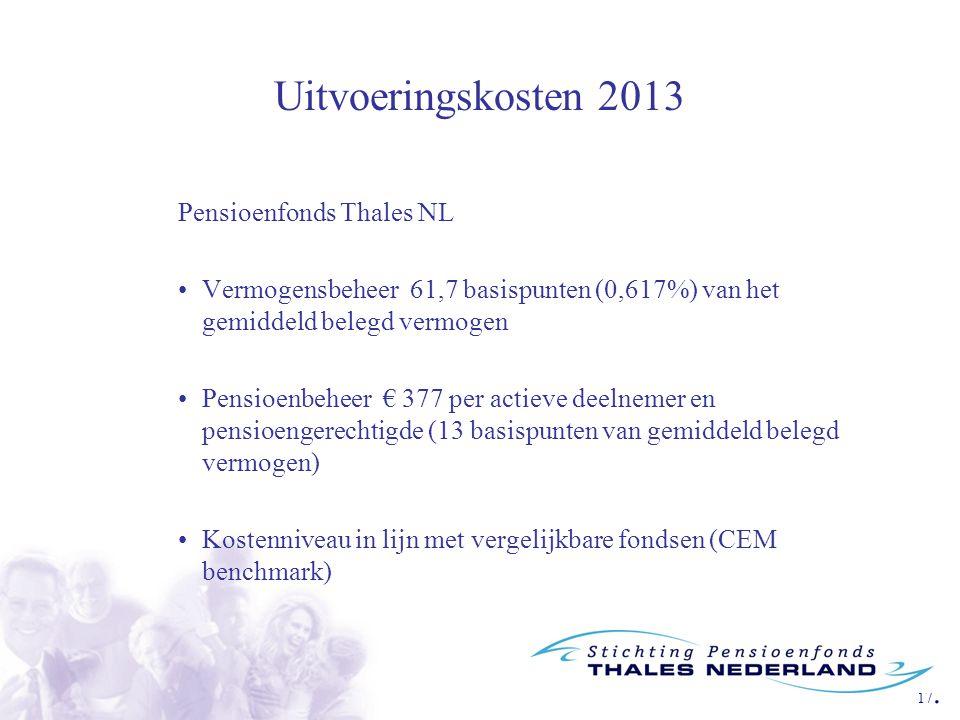 Uitvoeringskosten 2013 Pensioenfonds Thales NL
