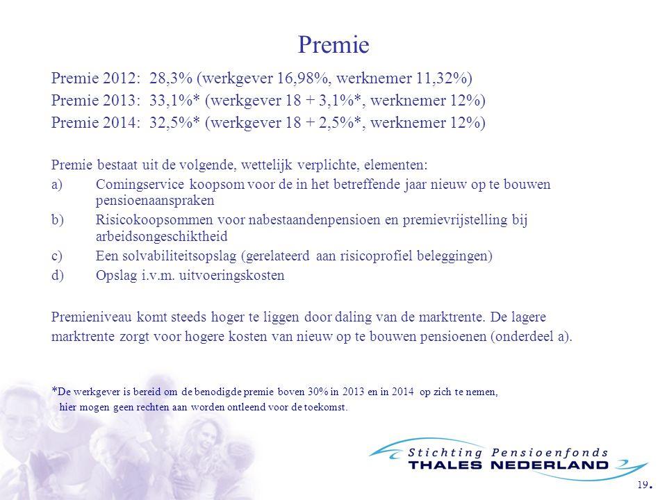 Premie Premie 2012: 28,3% (werkgever 16,98%, werknemer 11,32%)
