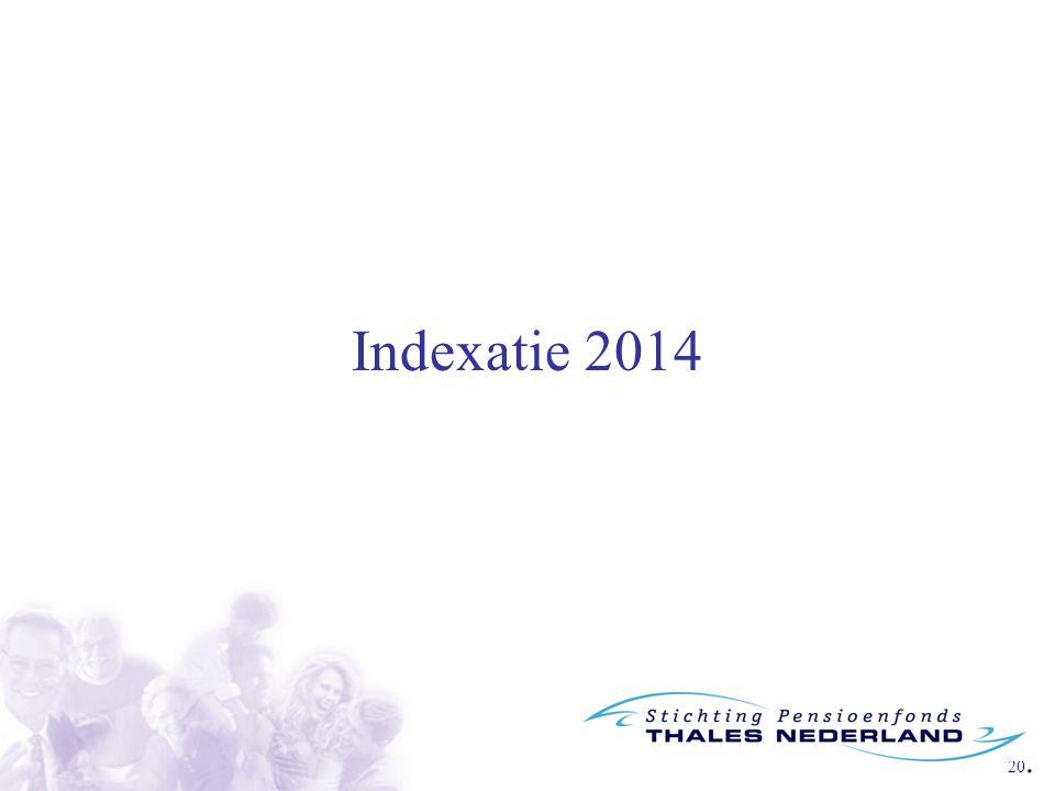 Indexatie 2014