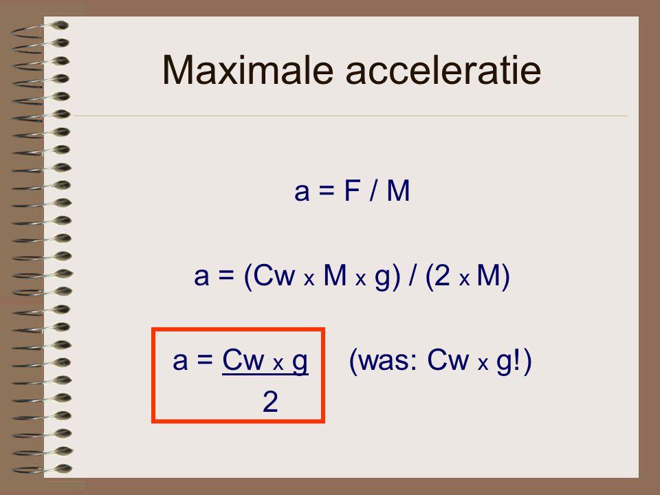 Maximale acceleratie a = F / M a = (Cw x M x g) / (2 x M)