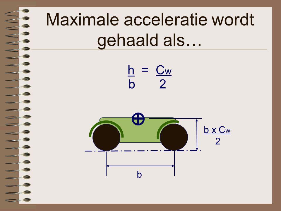 Maximale acceleratie wordt gehaald als…