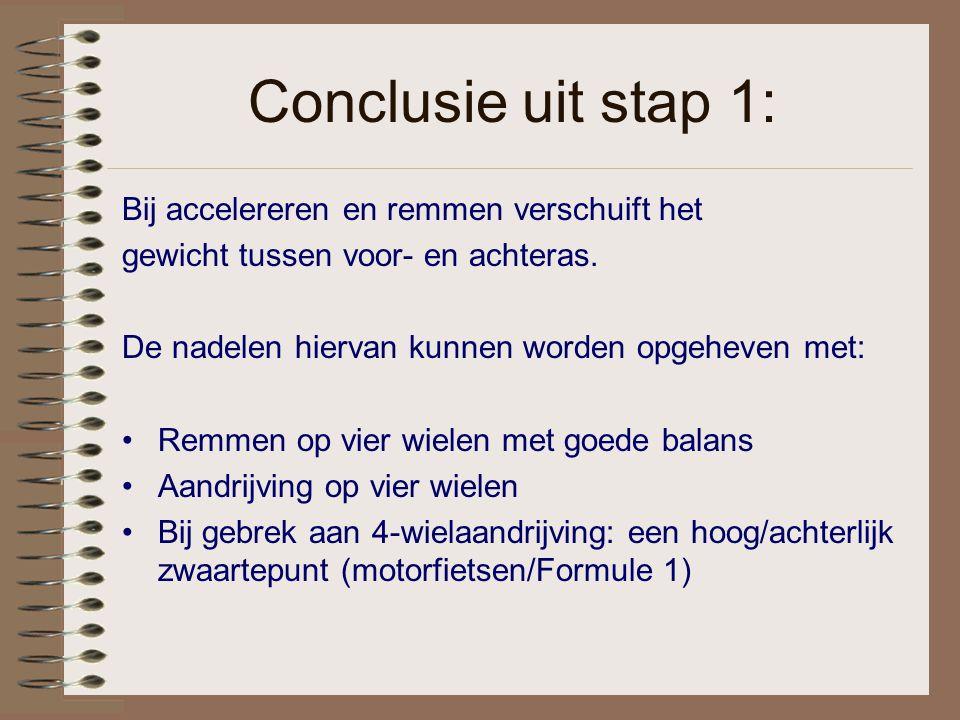 Conclusie uit stap 1: Bij accelereren en remmen verschuift het