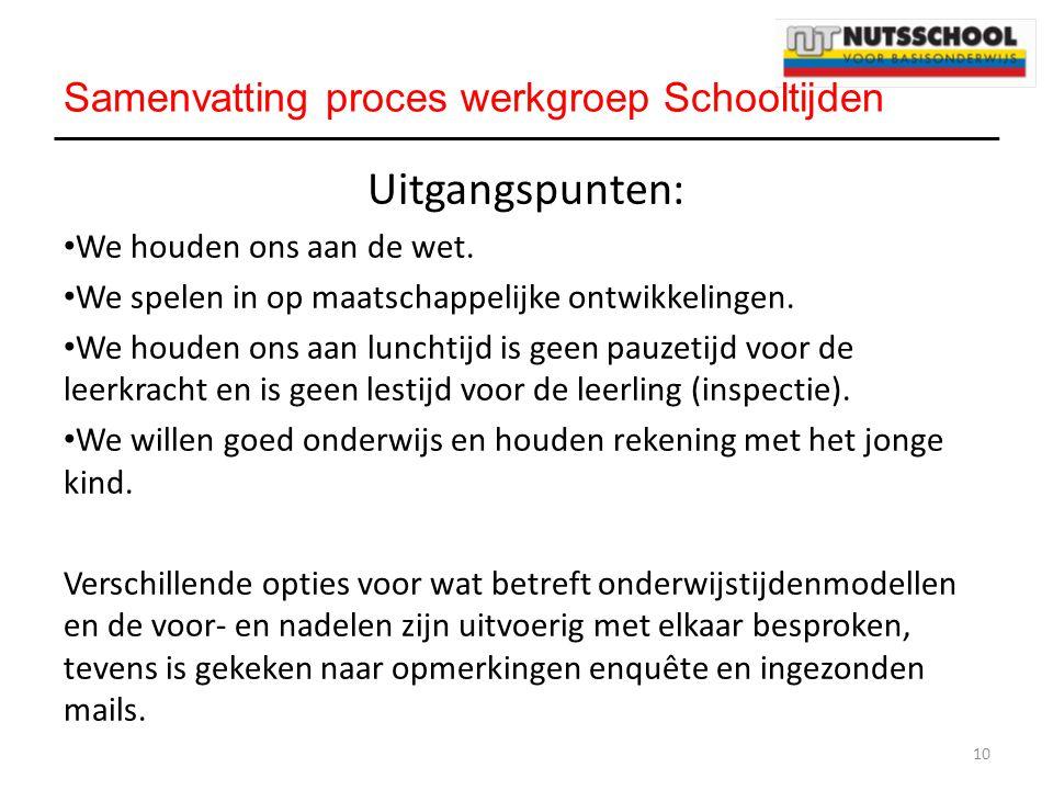 Samenvatting proces werkgroep Schooltijden
