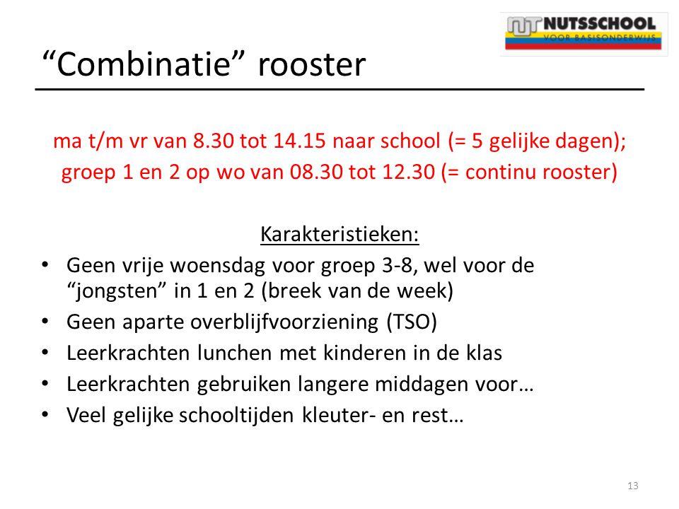 Combinatie rooster ma t/m vr van 8.30 tot 14.15 naar school (= 5 gelijke dagen); groep 1 en 2 op wo van 08.30 tot 12.30 (= continu rooster)