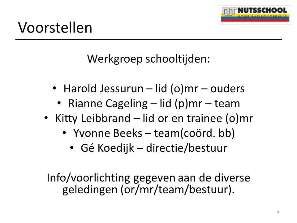 Voorstellen Werkgroep schooltijden: