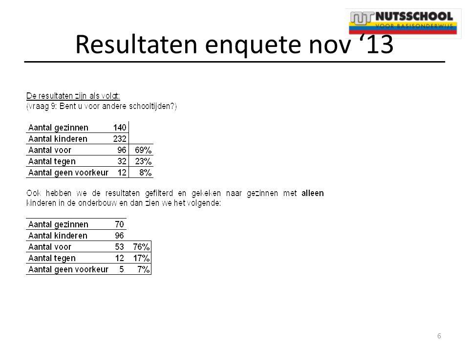 Resultaten enquete nov '13