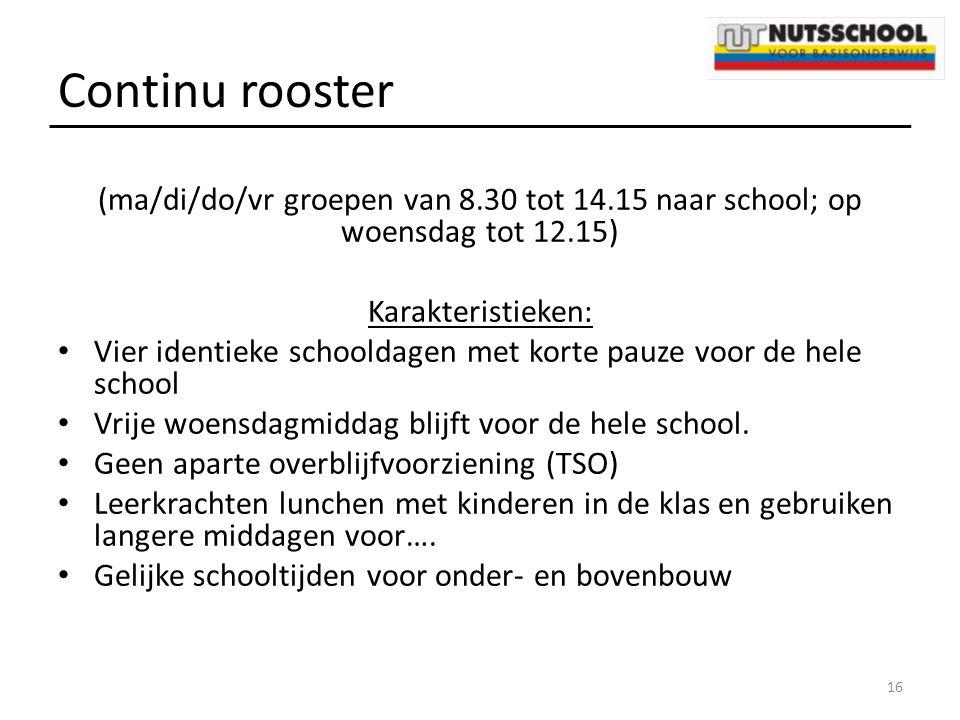 Continu rooster (ma/di/do/vr groepen van 8.30 tot 14.15 naar school; op woensdag tot 12.15) Karakteristieken: