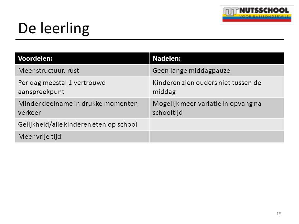 De leerling Voordelen: Nadelen: Meer structuur, rust