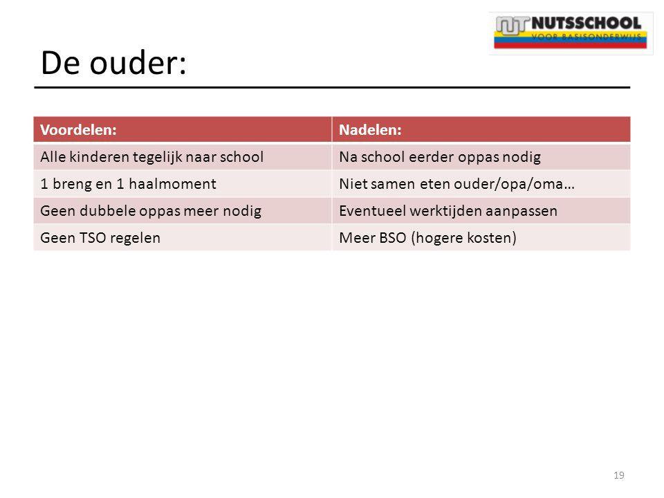 De ouder: Voordelen: Nadelen: Alle kinderen tegelijk naar school