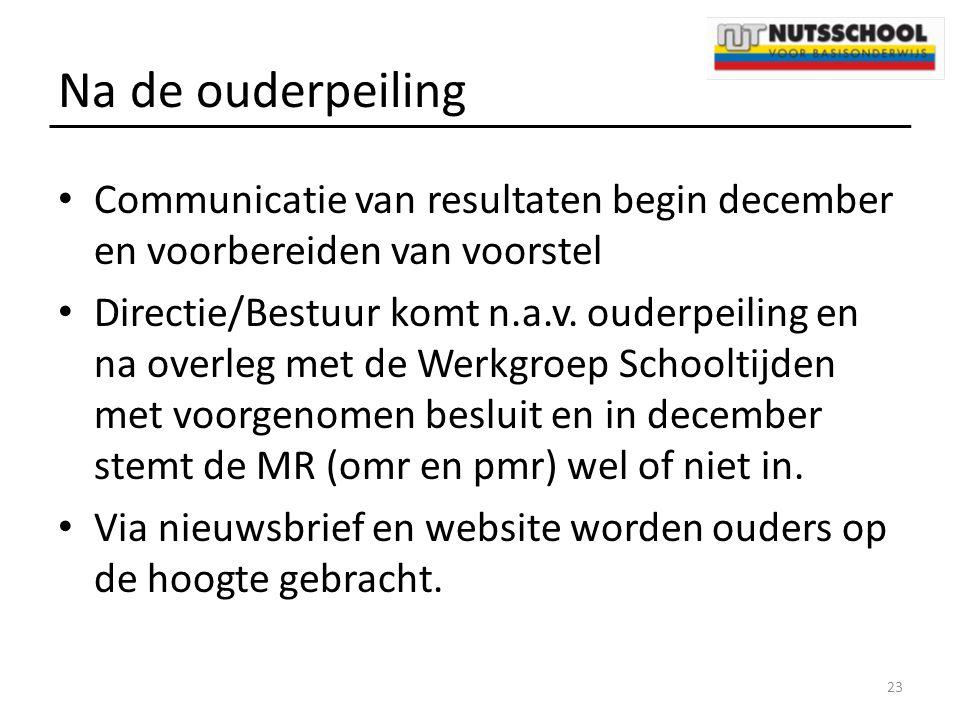 Na de ouderpeiling Communicatie van resultaten begin december en voorbereiden van voorstel.