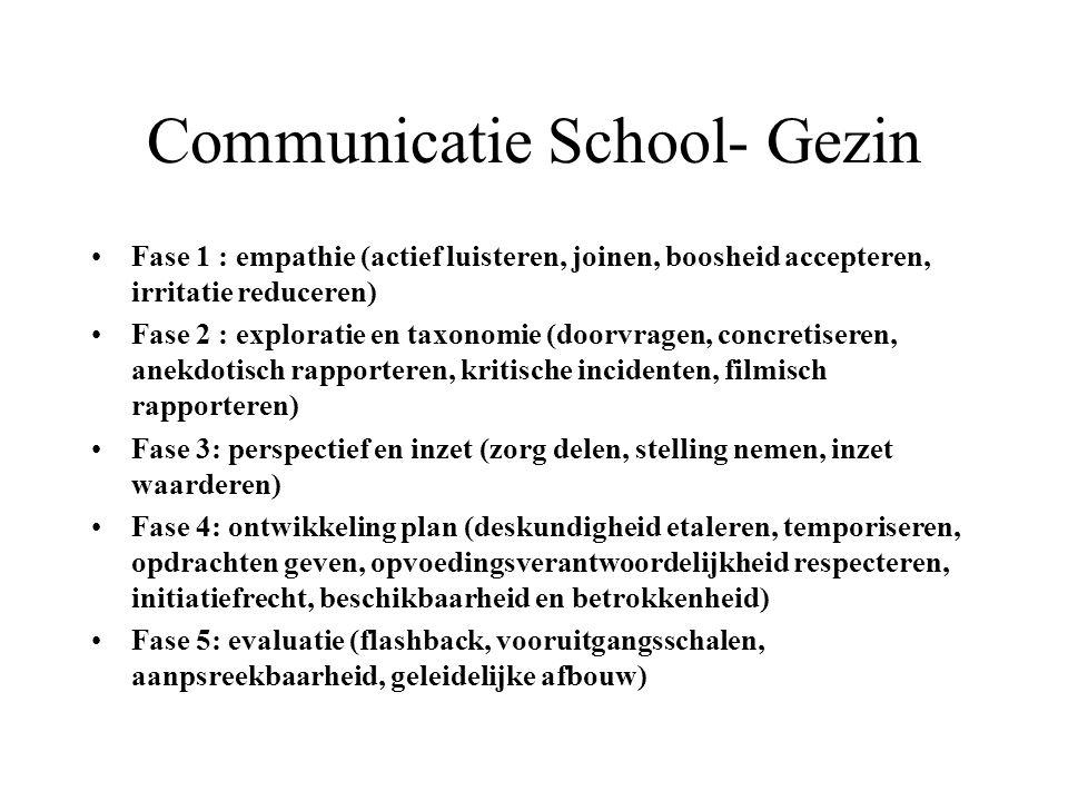 Communicatie School- Gezin