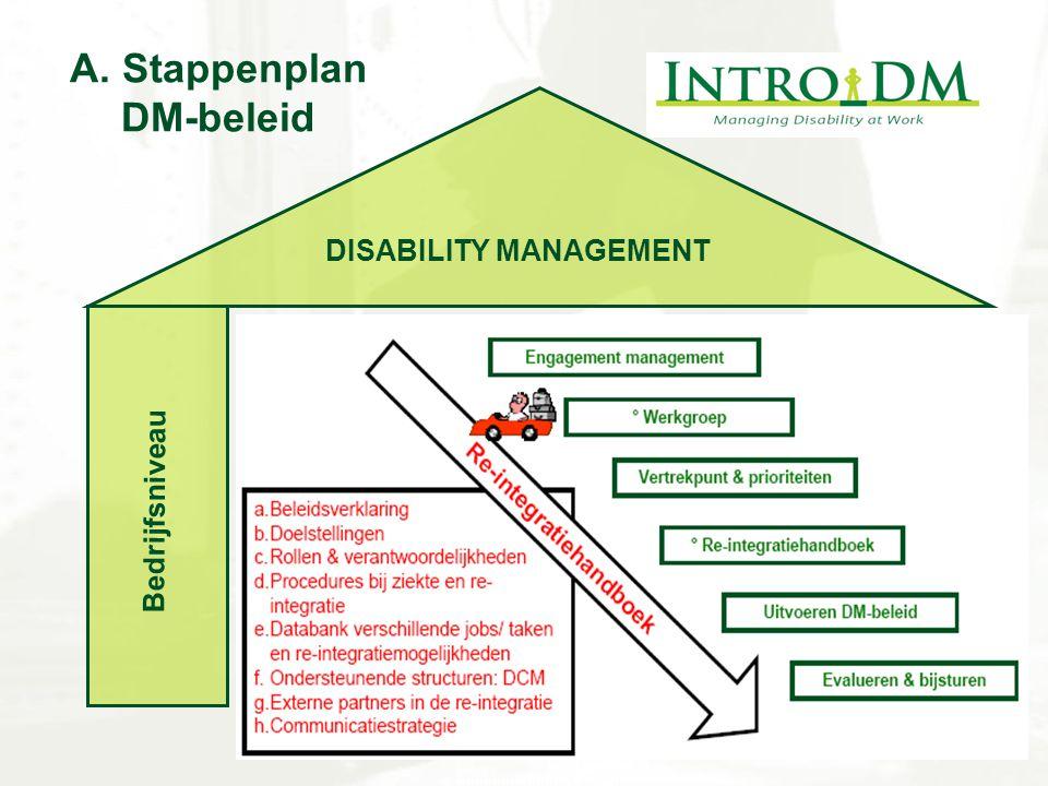 A. Stappenplan DM-beleid