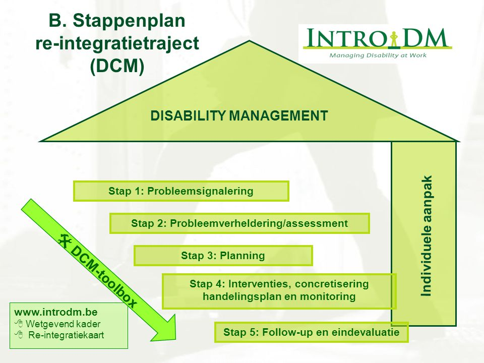 B. Stappenplan re-integratietraject (DCM)