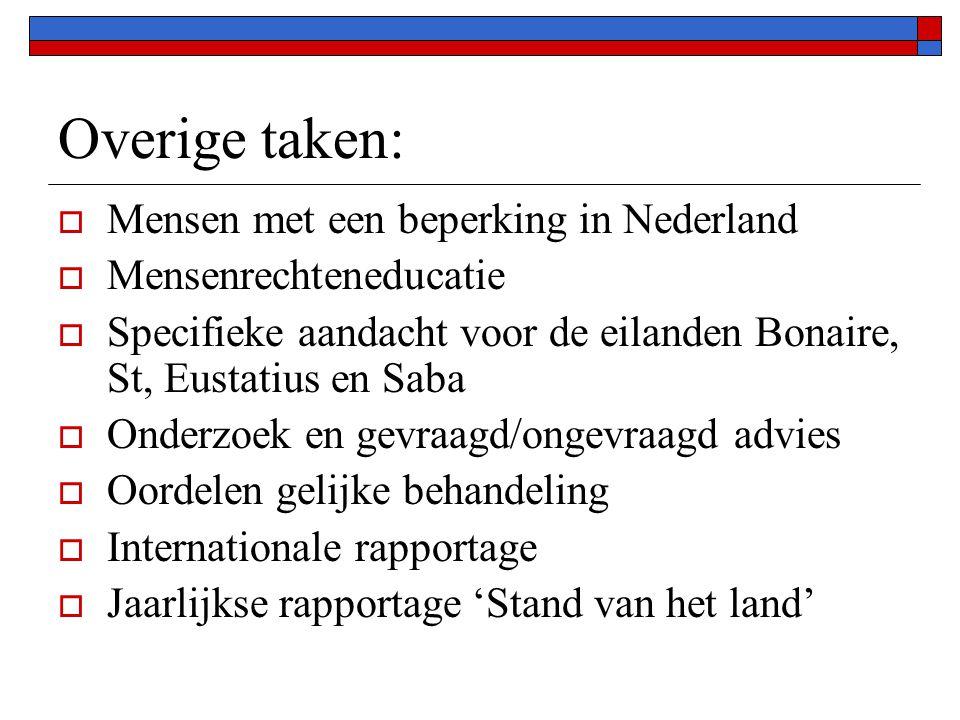 Overige taken: Mensen met een beperking in Nederland