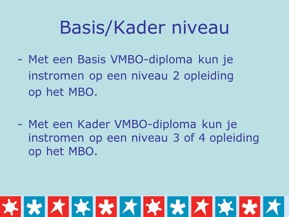 Basis/Kader niveau Met een Basis VMBO-diploma kun je