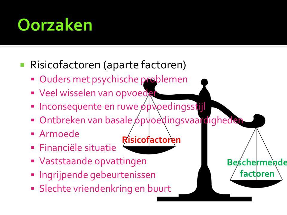 Beschermende factoren