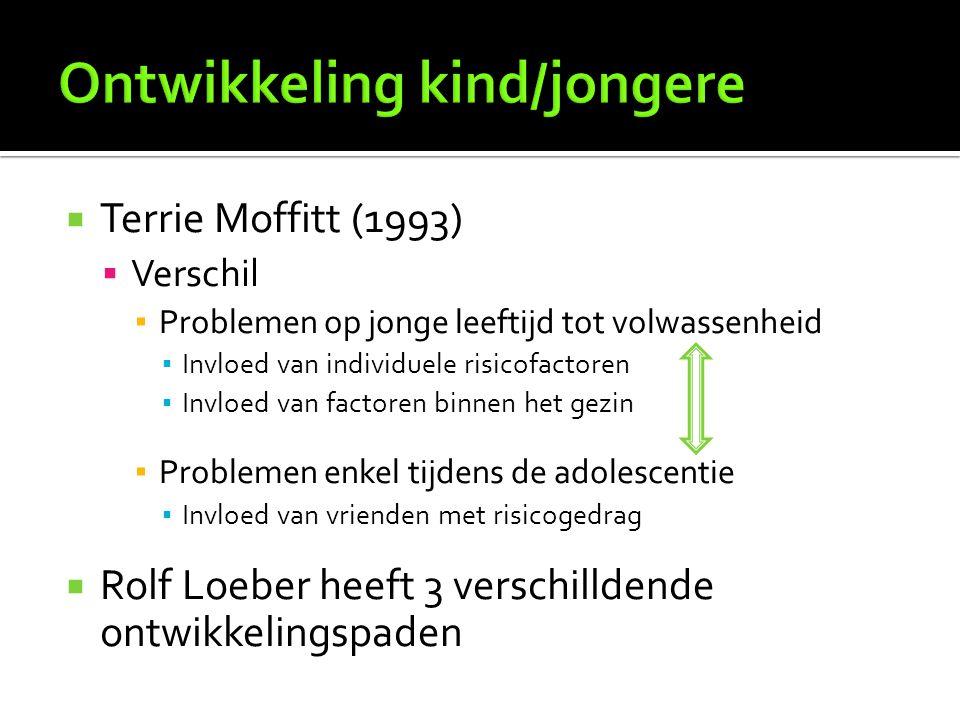 Ontwikkeling kind/jongere