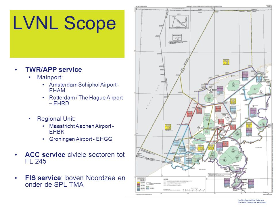 LVNL Scope TWR/APP service ACC service civiele sectoren tot FL 245