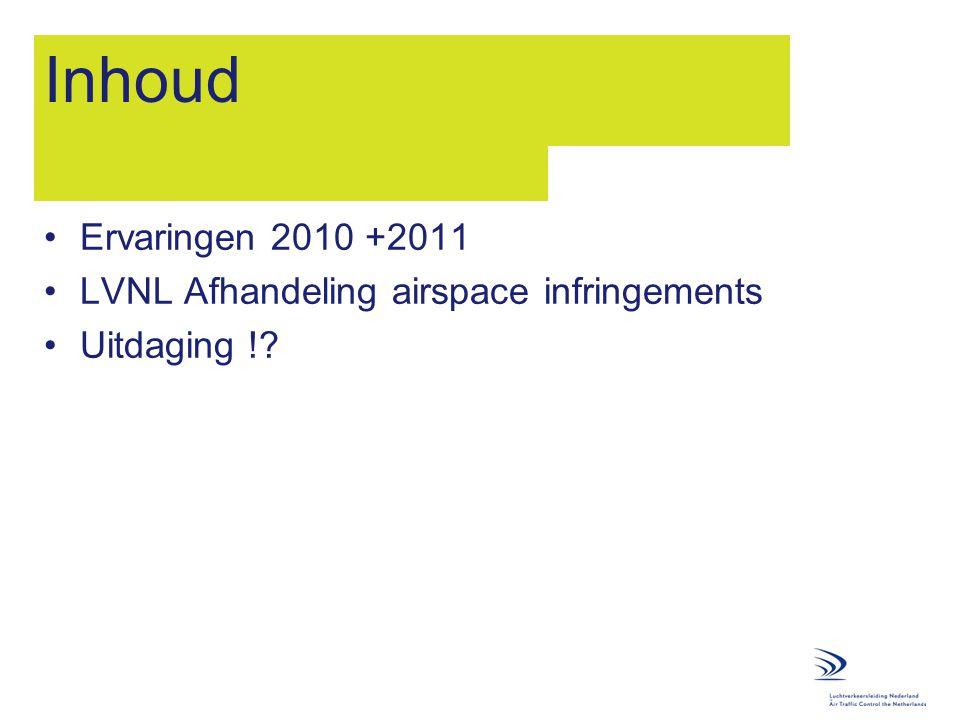 Inhoud Ervaringen 2010 +2011 LVNL Afhandeling airspace infringements
