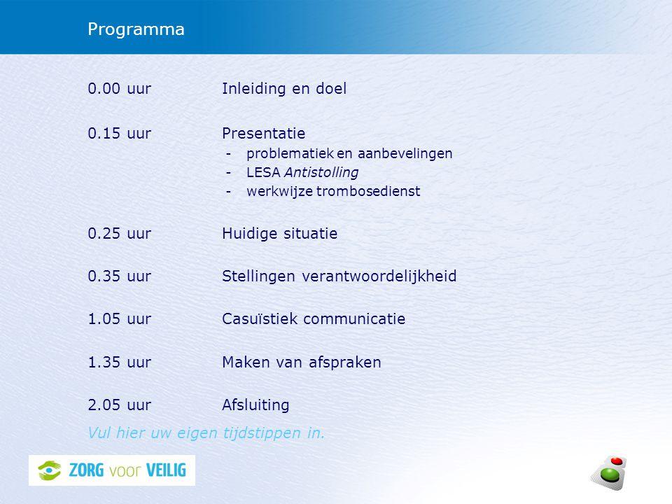Programma 0.00 uur Inleiding en doel 0.15 uur Presentatie