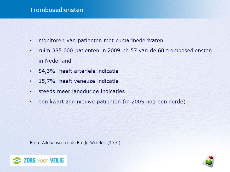 Trombosediensten monitoren van patiënten met cumarinederivaten