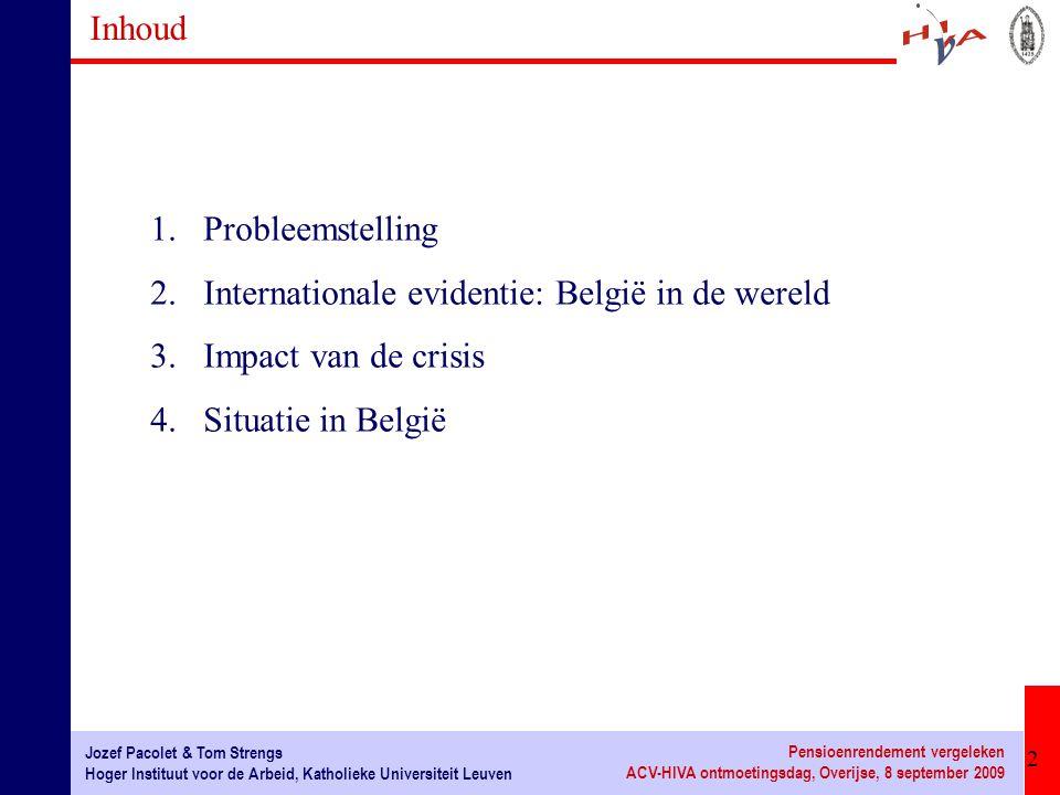 Inhoud Probleemstelling. Internationale evidentie: België in de wereld.