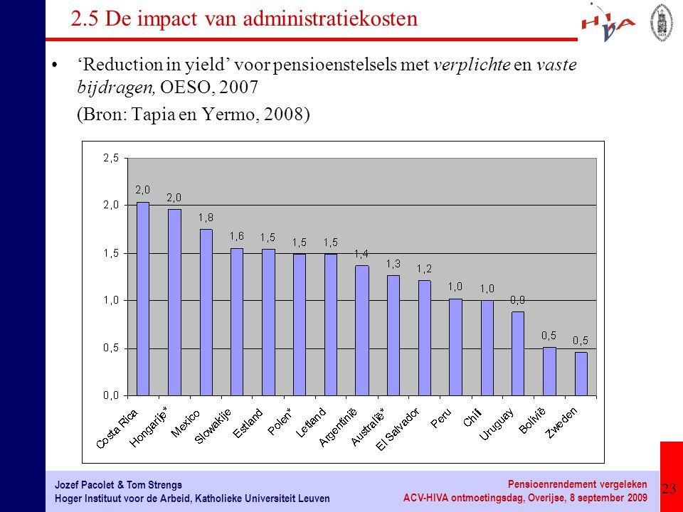 2.5 De impact van administratiekosten