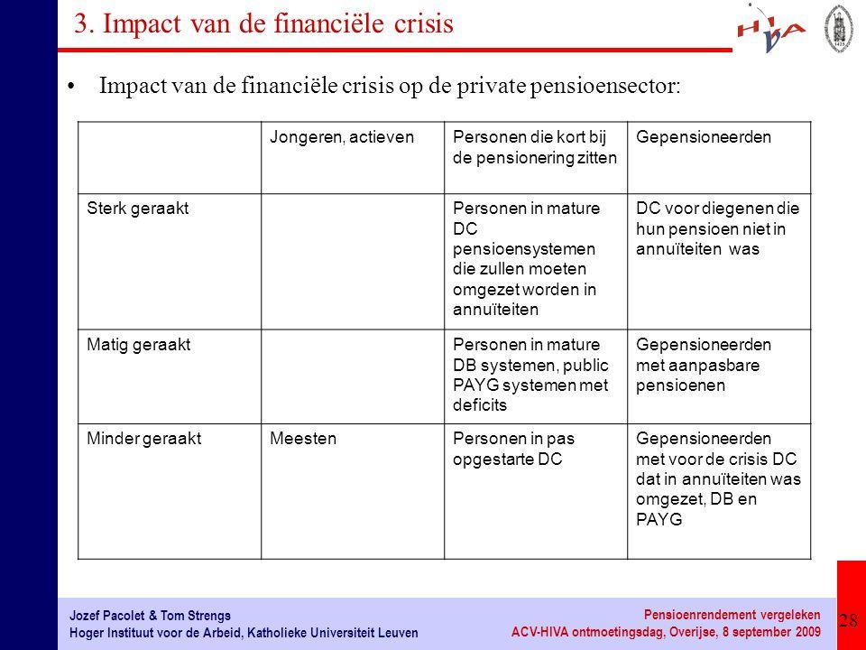 3. Impact van de financiële crisis