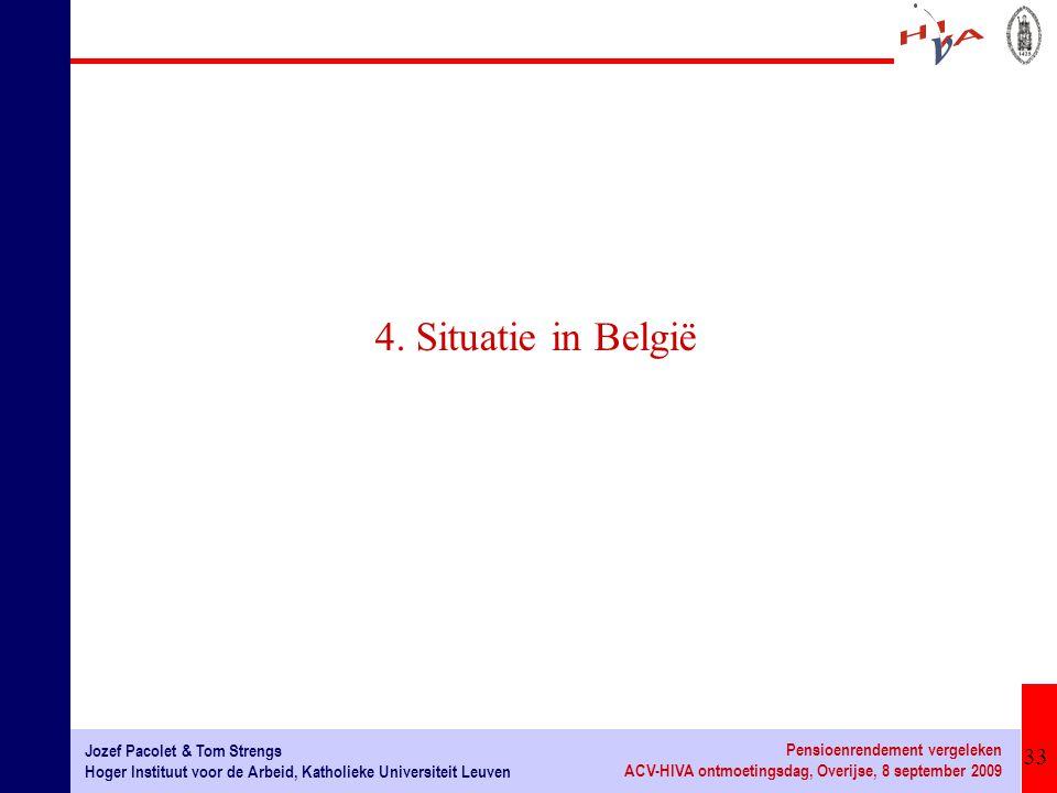 4. Situatie in België