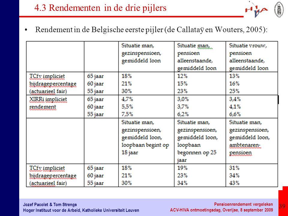 4.3 Rendementen in de drie pijlers