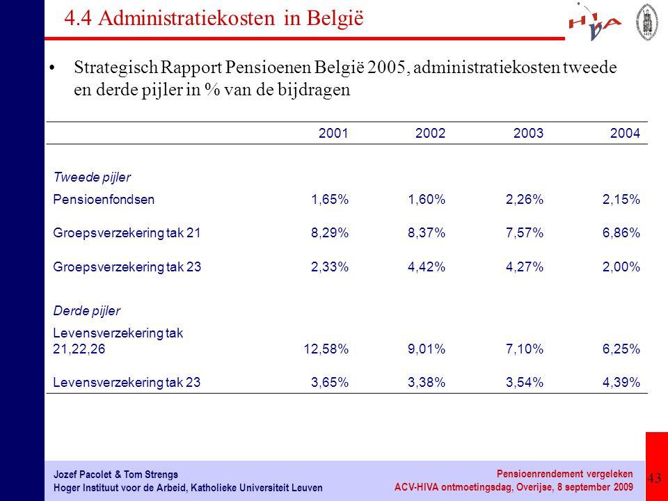 4.4 Administratiekosten in België