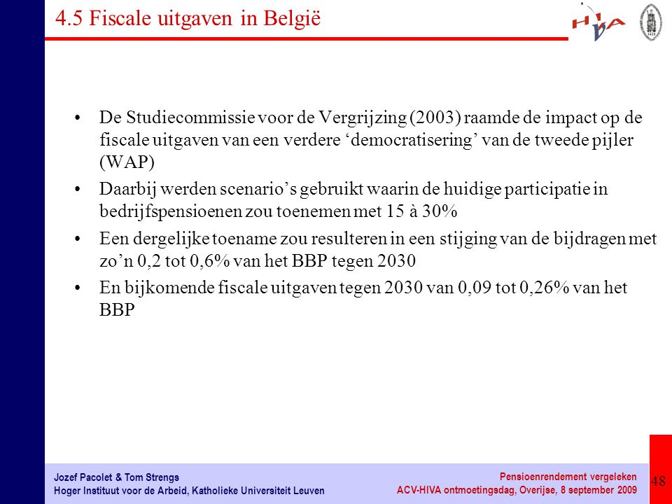 4.5 Fiscale uitgaven in België