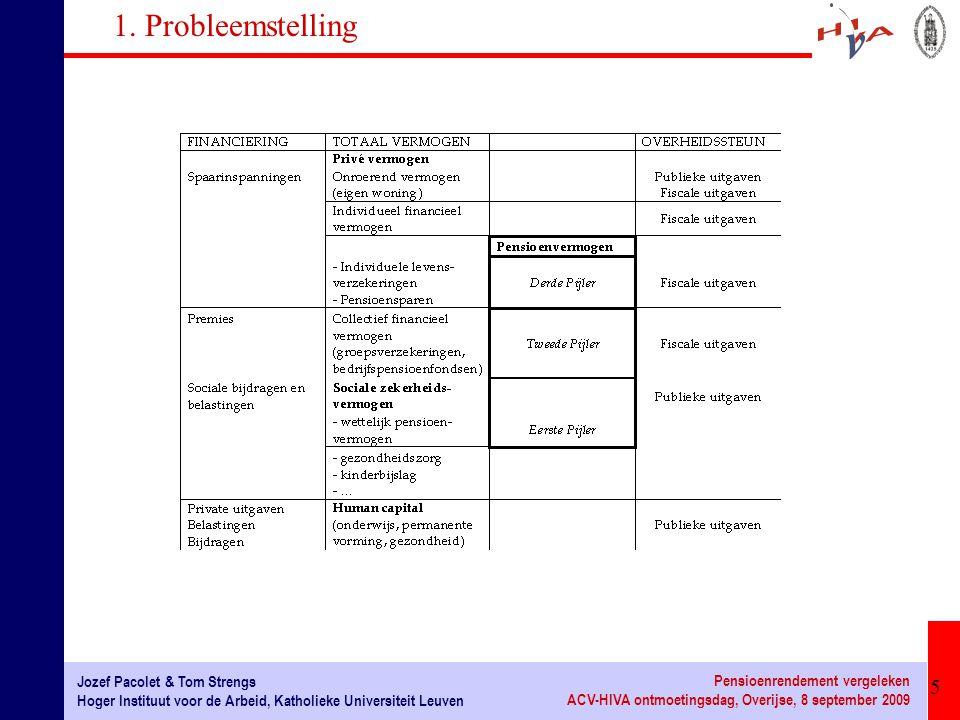 1. Probleemstelling