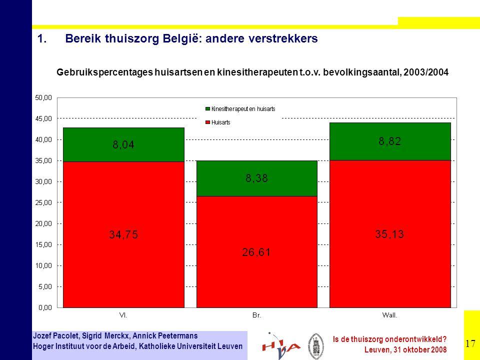 1. Bereik thuiszorg België: andere verstrekkers