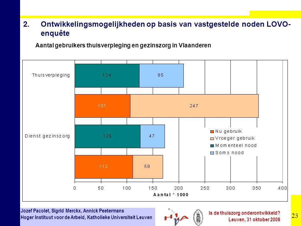 2. Ontwikkelingsmogelijkheden op basis van vastgestelde noden LOVO- enquête