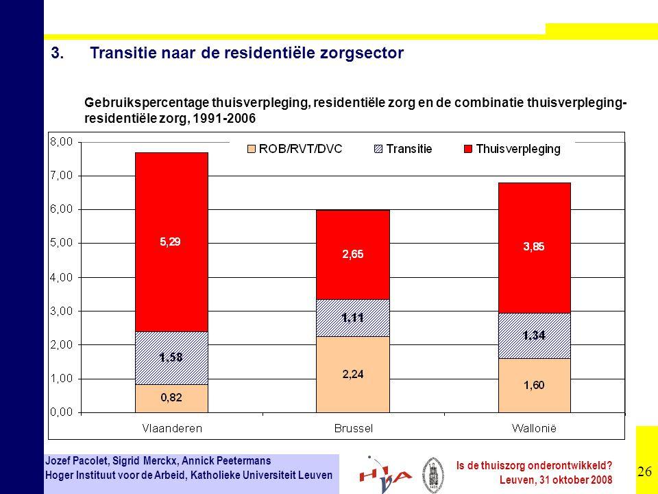 3. Transitie naar de residentiële zorgsector