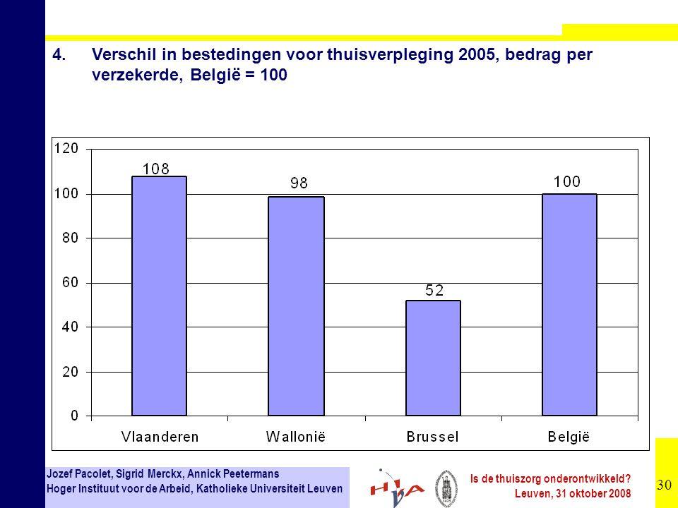 4. Verschil in bestedingen voor thuisverpleging 2005, bedrag per verzekerde, België = 100
