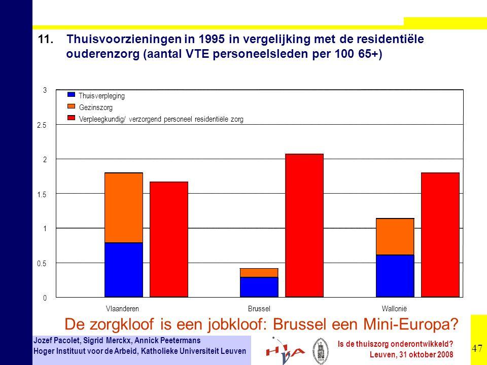De zorgkloof is een jobkloof: Brussel een Mini-Europa