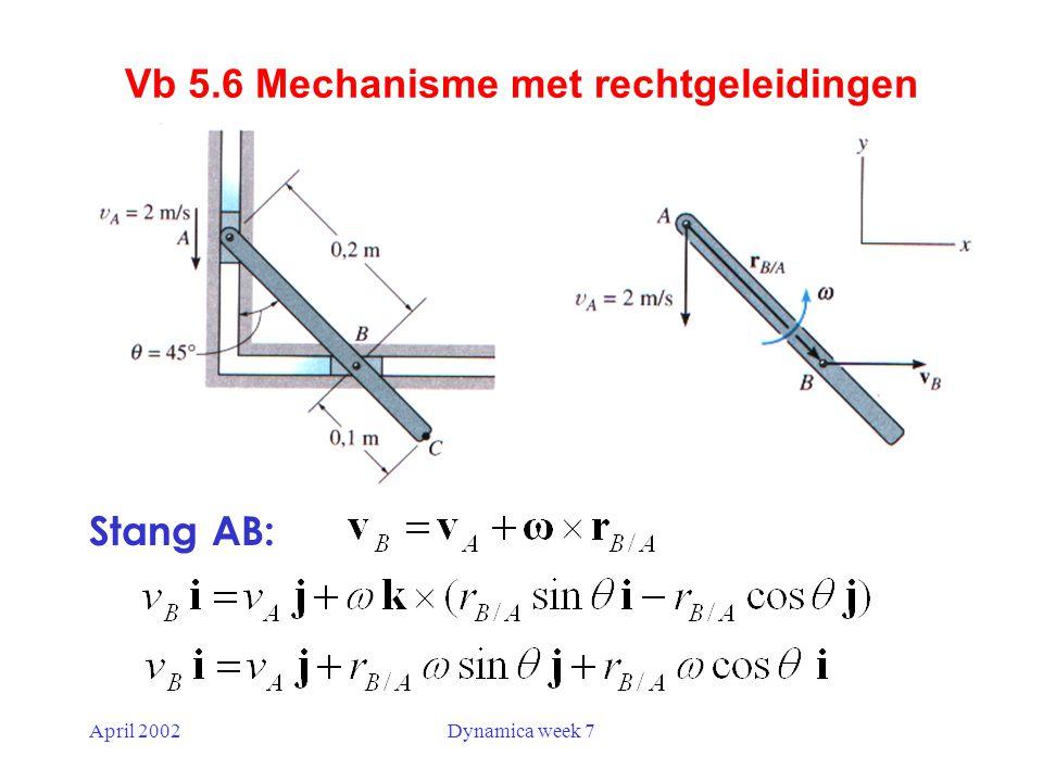 Vb 5.6 Mechanisme met rechtgeleidingen